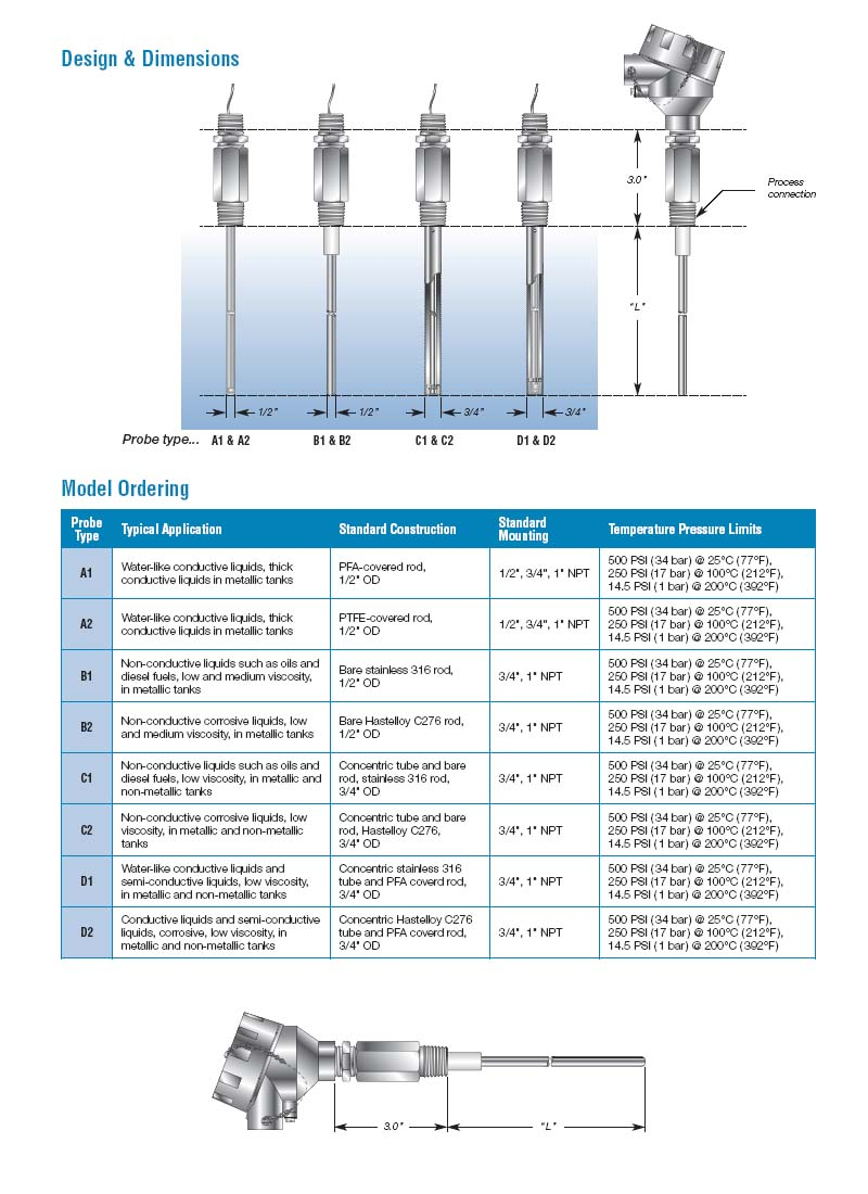 RF Capacitance Level Transmitter w/ 4-20 mA Output Details