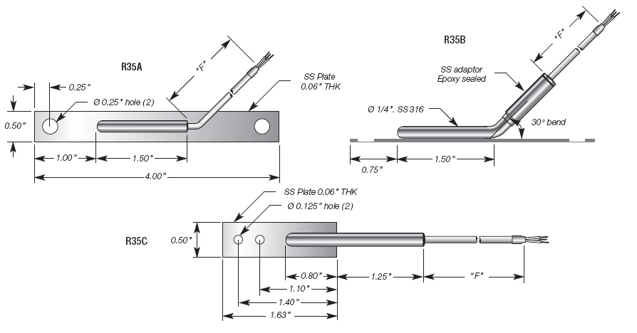 Rigid Surface Mount RTD Details