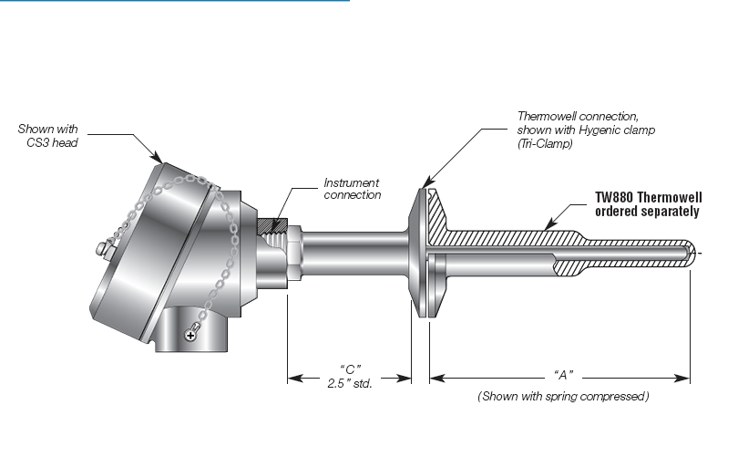 Spring Loaded Sanitary RTD w/ Connection Head & Hygenic Clamp Union Style - Quick Connect for Weld-In Thermowell Details